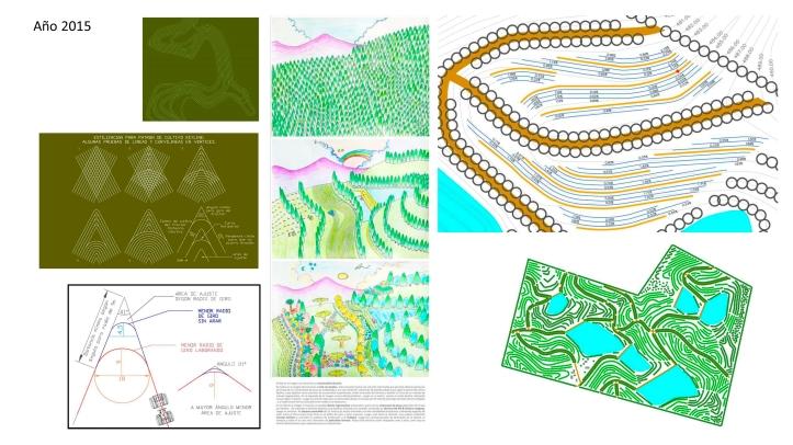 Red de diseño regenerativo